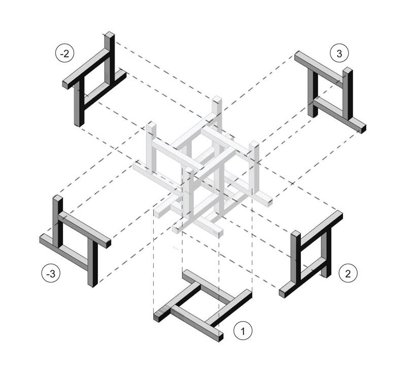 Konzept Diagrammen